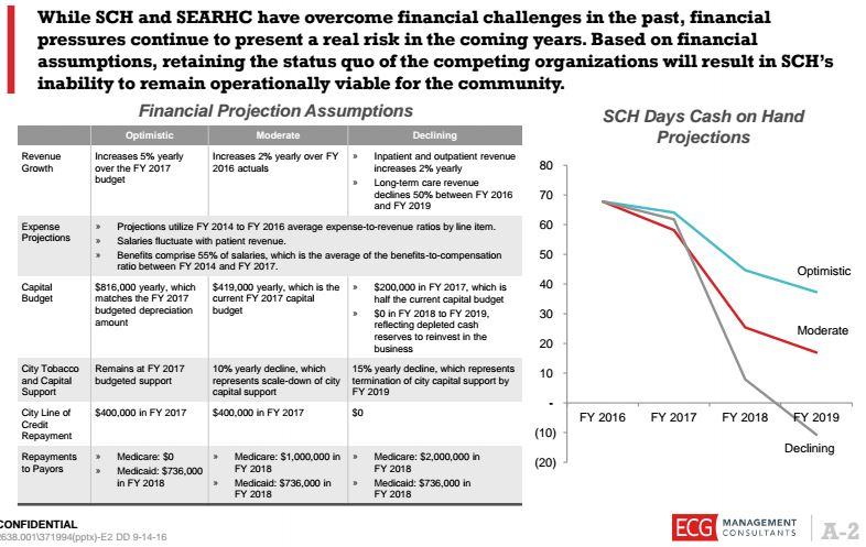 "Kennedy told the board that ""comprehensive integration"" would keep all current staff employed by both institutions, and mean an end to Native hiring preference at SEARHC. (ECG image)"