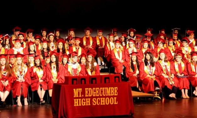 Congratulations MEHS Class of 2017!