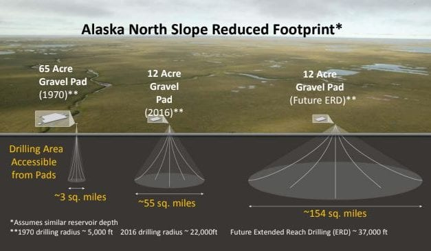 Despite challenges, oil exec says Alaska's prospects are looking up
